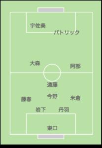 gamba_member_2015